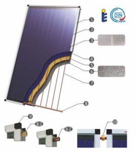 слънчев колектор устройство