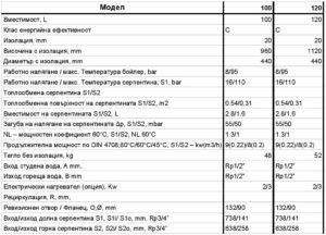 SUNSYSTEM MB NL PR технически данни