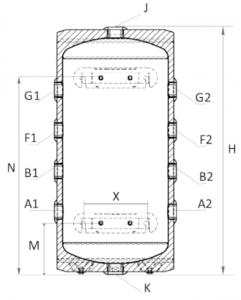 буферен съд PSM технически характеристики